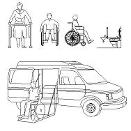 Miscelatori blocchi cad sanitari per disabili 104 - Blocchi cad bagno ...